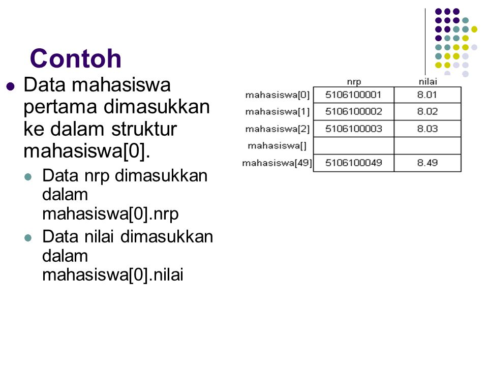 Contoh Data mahasiswa pertama dimasukkan ke dalam struktur mahasiswa[0]. Data nrp dimasukkan dalam mahasiswa[0].nrp.